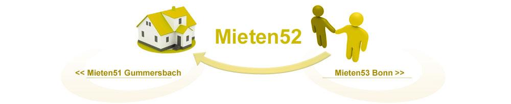 Wohnung Mieten In Aachen Alsdorf